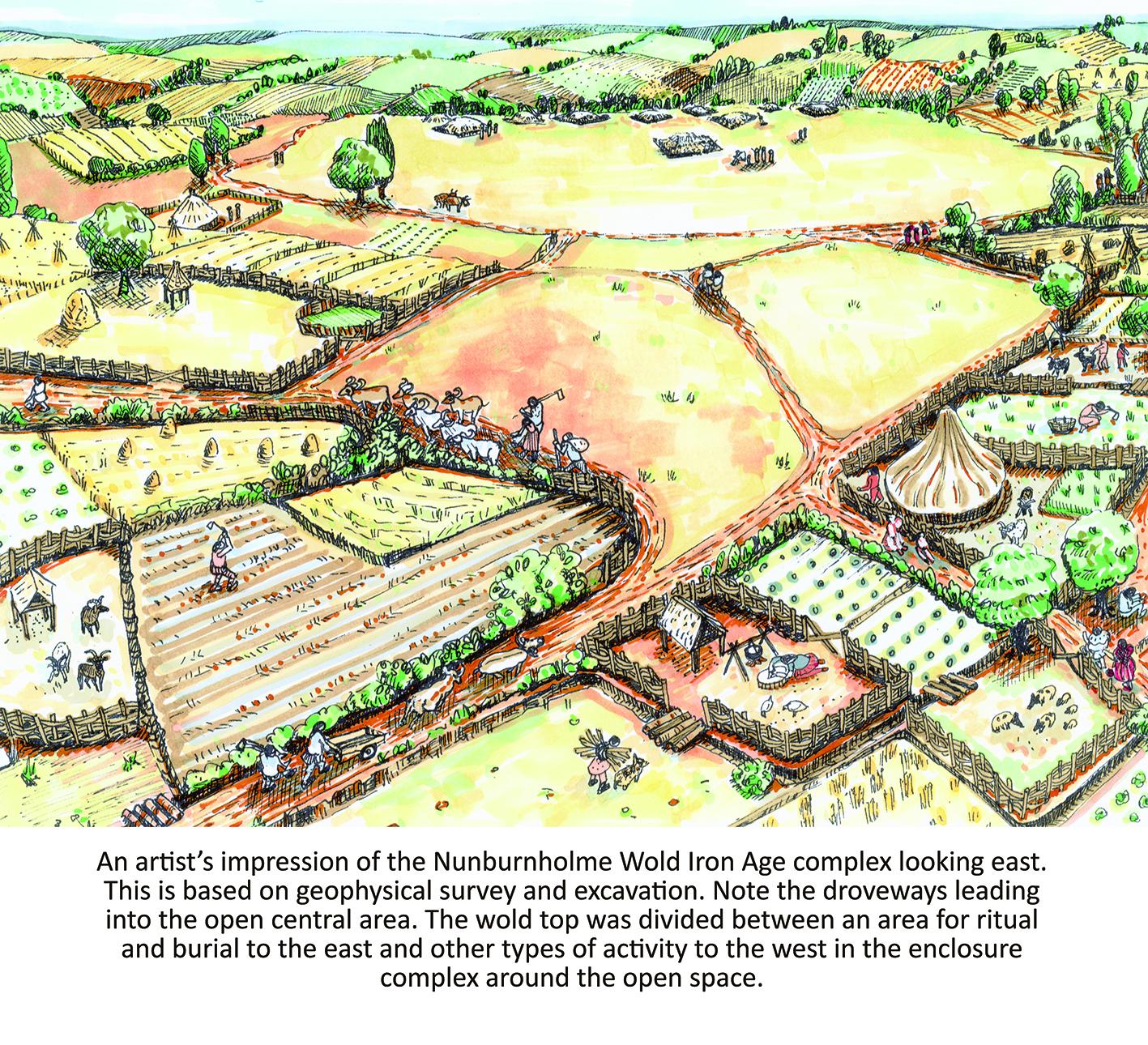 Nunburnholme Heritage Archaeology